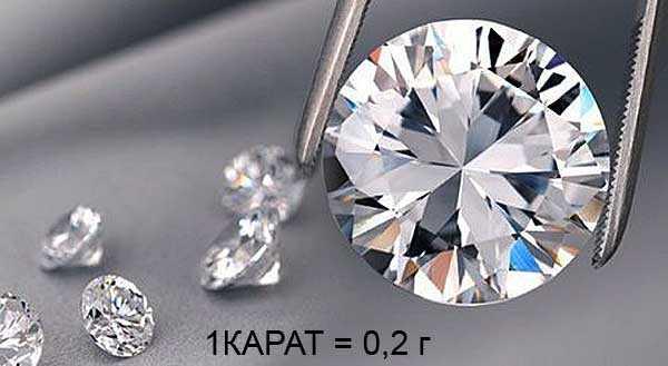 94fe475040e5 1 карат соответствует 0,2 г, диаметр при этом 6,5 мм. Средняя цена 10-25  тысяч долларов, в рублях от 600 тысяч до 1,5 млн, если по остальным  параметрам ...